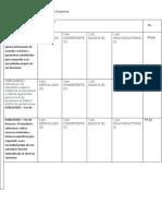m4 evaluacion del supervisor de practica