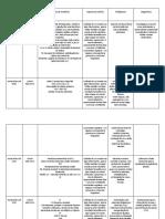 avaliação micro-convertido (2)