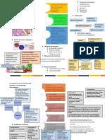 Farmacología Antineoplásica y de la inmunidad.docx