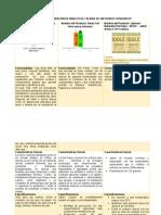 TABLA NO. 3 COMPARACIÓN DE NIVELES DE CALIDAD DE UN PRODUCTO-SERVICIO (1)