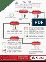 NR-13 - PRINCIPAIS REVISÕES DA NORMA REGULAMENTADORA.pdf