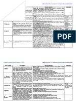 28 técnicas y tácticas grupales_JFerral.pdf