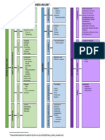 UI_01Arq_DISEÑO_Texto01_ProcesoDiseño_Complemento