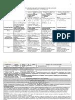 3° PLANEACION NEM JUNIO.pdf