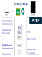 Classroom - Gestion de tareas.pptx