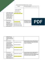 TEMAS DE EXPOSICIÓN TRANSFERENCIA DE MASA II G2.docx