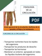 FISIOLOGIA DE LA CIRCULACIÓN GENERALIDADES resumen gyton.pdf