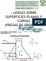 CLASE 4.1 FUERZA SOBRE SUPERFICIES PLANAS Y CURVAS