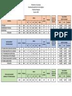 Resultats Bac GT 1er Groupe - Session 2020-06