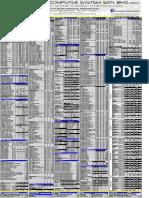 pricelist-hardware-viewnet (1).pdf