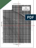 1000kHz FCC Graph