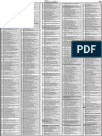 Page 21 BIR List of Top 20 Taxpayers Existing Non-Individual FP_existing.pdf