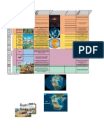 Infografía de Eras Geológicas