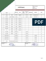 List of NDT Instrument