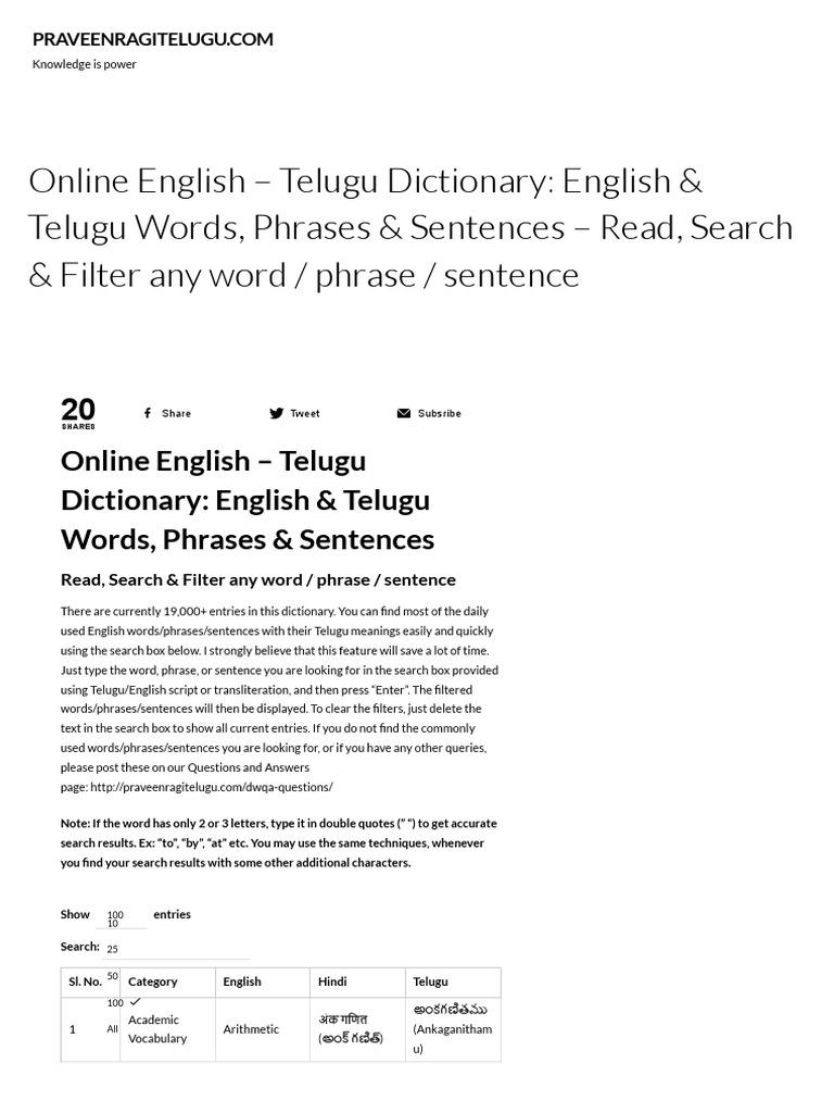 Online English Telugu Dictionary English Telugu Words Phrases Sentences Read Search Filter Any Word Phrase Sentence Praveenragitelugu Com English Language Sentence Linguistics