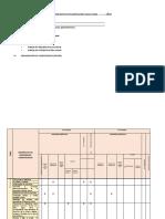 PROPUESTA DE LA PLANIFICACION  ANUAL 2019 - EDUCACION INICIAL
