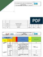 Risk Assessment for 4600002029