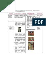 Instructivo para Ascenso y Descenso a Postes de Distribución Utilizando Escalera de Extensión