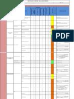 IPERC Montaje de Luminarias Conversión 2 -  Conversión