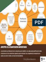 mapa conceptual planificacion universitaria