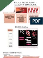 HEMOSTASIA, TRASTORNOS HEMORRÁGICOS Y TROMBOSIS