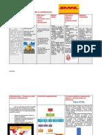 PlantillanPlaneacionnactividadn5nevidencian3nplaneacionnestrategicanDHL___425eaa2f5e2e2b6___.docx