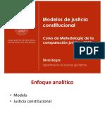 modelos de justicia SS