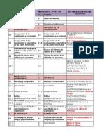 Correlacion ISO9001_2015 Manual SGC SPL