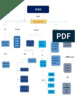 Mapa conceptual ENERO 26