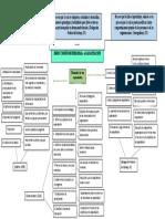 INDUCCION DE PERSONAL CAPACITACION (Autoguardado)