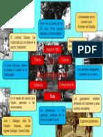 map-convertido