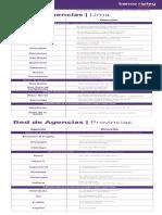 red-agencias-banco-ripley.pdf