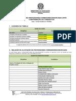 Rel Alocação Profs Formadores Disciplinas.pdf