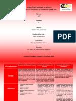 Cuadro de Tres Vias.pdf
