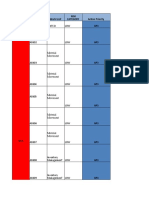 Milestone and task project timeline1