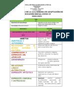 PLANIF 1°semana adaptacion Inicial _ COVID 19