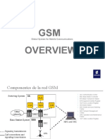 GSM_OVERVIEW.ppt