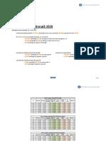 Dosar cu datele sintetice de la Evaluarea Nationala 2020 - Rezultatele finale, dupa contestatii