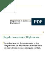 ChapitreComposantsEtDeploiement1.ppt
