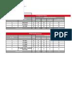 Porite India Pvt Ltd - MIS - May month.xlsx