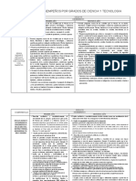 competencias para PCI