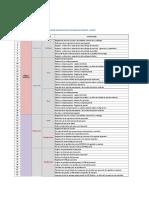 Anexo 2 - Listado de Tareas -  S10 ERP Técnica (1)