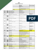 Descriptive Chart of Accounts