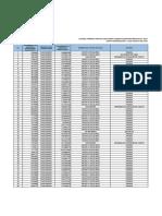 ESTADOS_DE_TRAMITE_PARA_PUBLICAR_ESCOLARES_15-08-19.pdf