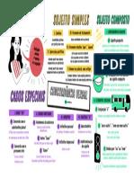 Concordancia verbal .pdf