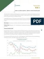 Economática - Dividend Yeld Média da Bolsa Brasileira