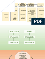 Diagrama Construccion