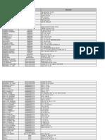 Inventario-Pulsera-Junio-25-2
