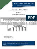 Especificação Microsílica Adensada.pdf