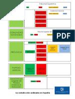 Esquema_planta_ESP.pdf